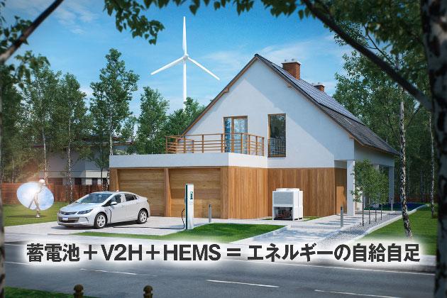 蓄電池 + V2H + HEMS = エネルギーの自給自足