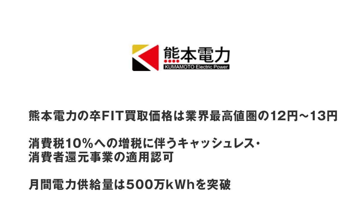 卒FIT買取サービス 熊本電力株式会社