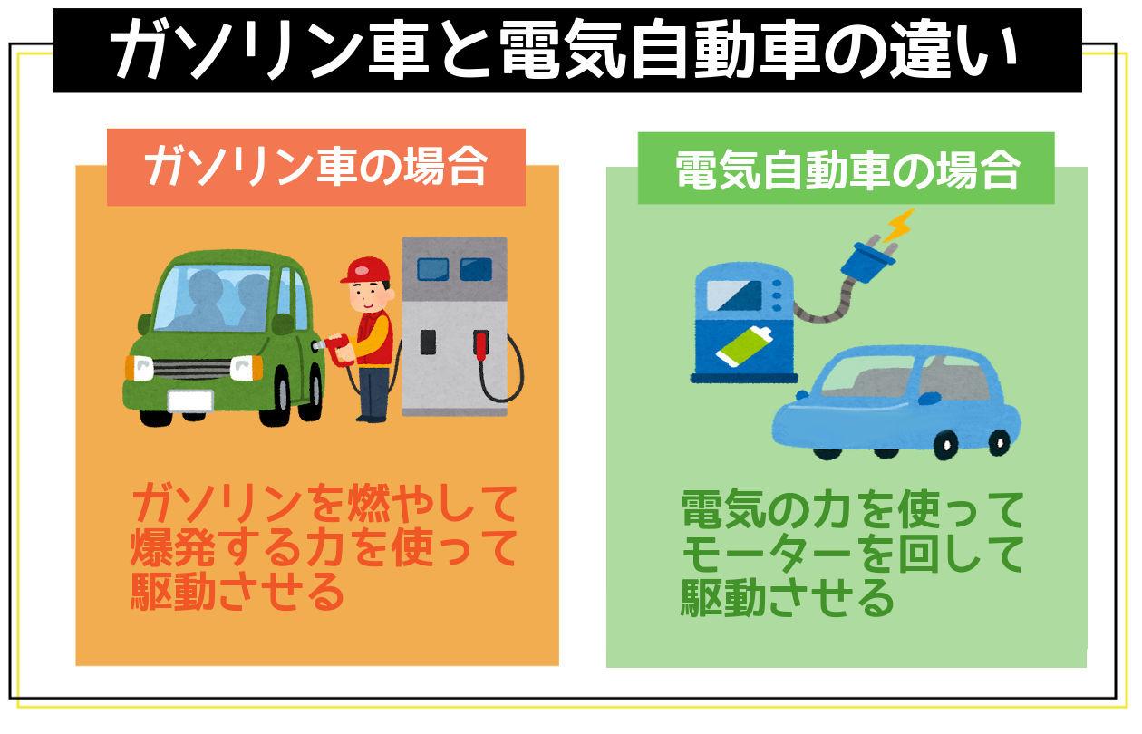 電気自動車とガソリン車の違い