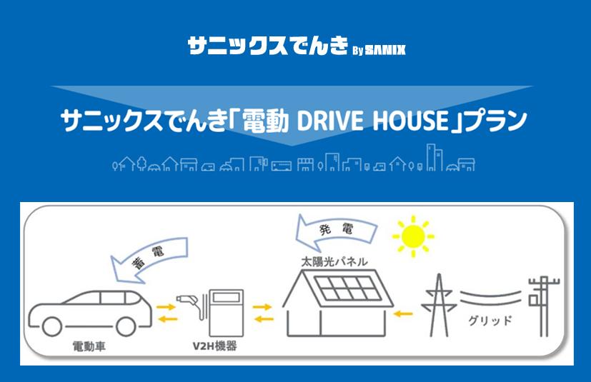 株式会社サニックス太陽光でんき サニックスでんき「電動DRIVE HOUSE」プラン