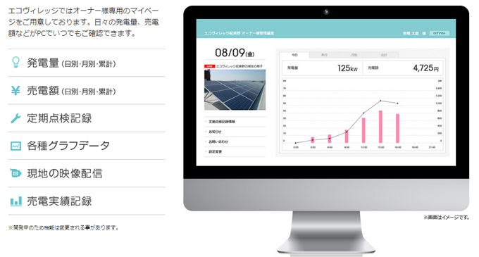 発電量 売電額 定期点検記録 各種グラフデータ 現地の映像配信 売電実績記録